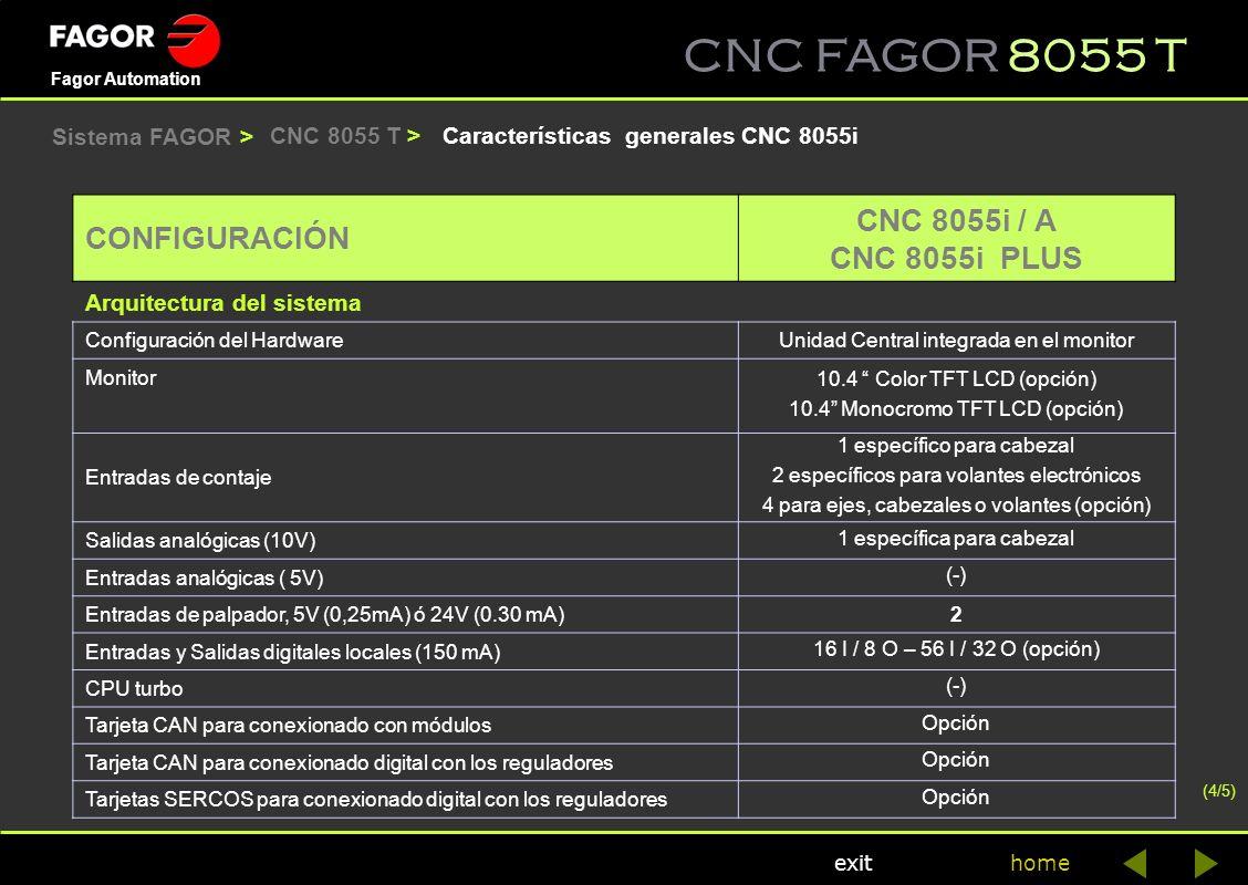 CNC FAGOR 8055 T home Fagor Automation exit Características generales CNC 8055iCNC 8055 T > CONFIGURACIÓN CNC 8055i / A CNC 8055i PLUS Arquitectura de