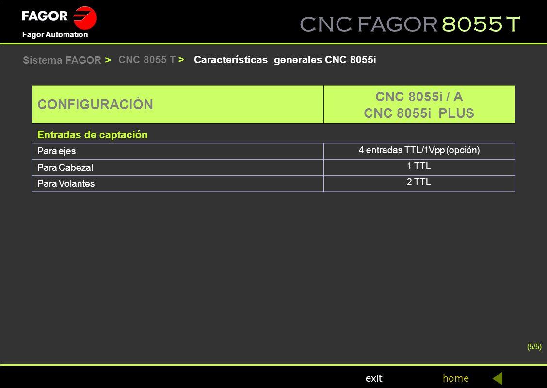 CNC FAGOR 8055 T home Fagor Automation exit Características generales CNC 8055iCNC 8055 T > CONFIGURACIÓN CNC 8055i / A CNC 8055i PLUS Entradas de cap