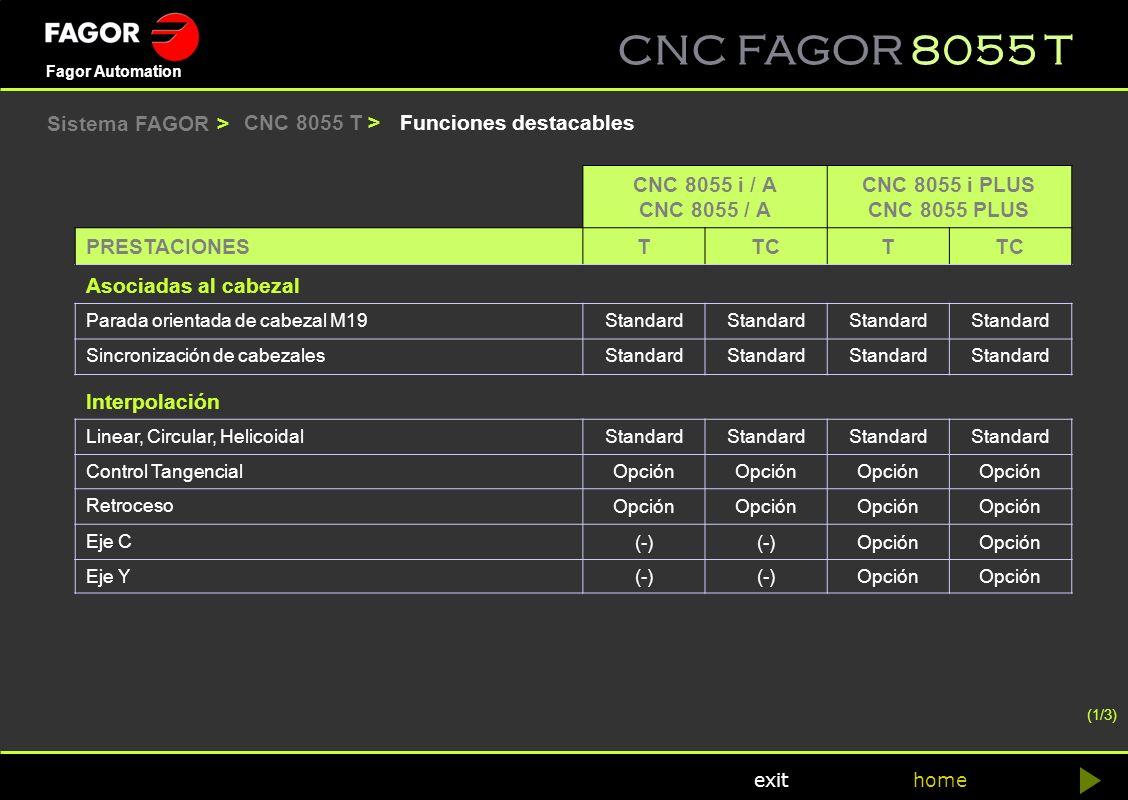 CNC FAGOR 8055 T home Fagor Automation exit Funciones destacablesCNC 8055 T > CNC 8055 i / A CNC 8055 / A CNC 8055 i PLUS CNC 8055 PLUS PRESTACIONESTT