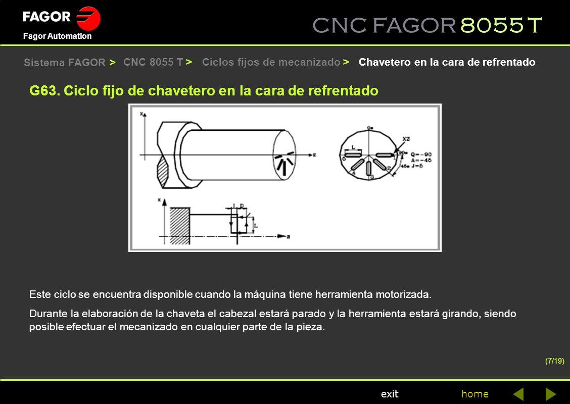 CNC FAGOR 8055 T home Fagor Automation exit CNC 8055 T >Chavetero en la cara de refrentado G63. Ciclo fijo de chavetero en la cara de refrentado Este