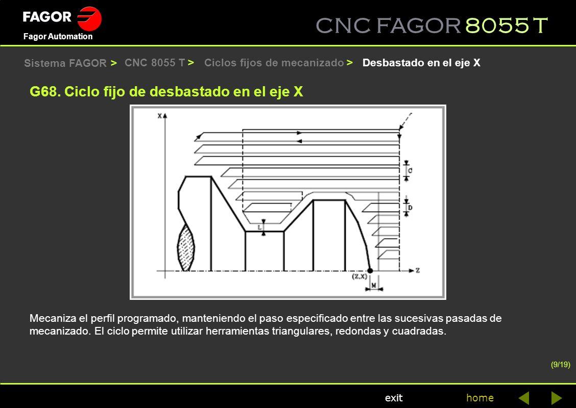CNC FAGOR 8055 T home Fagor Automation exit CNC 8055 T >Desbastado en el eje X Mecaniza el perfil programado, manteniendo el paso especificado entre l