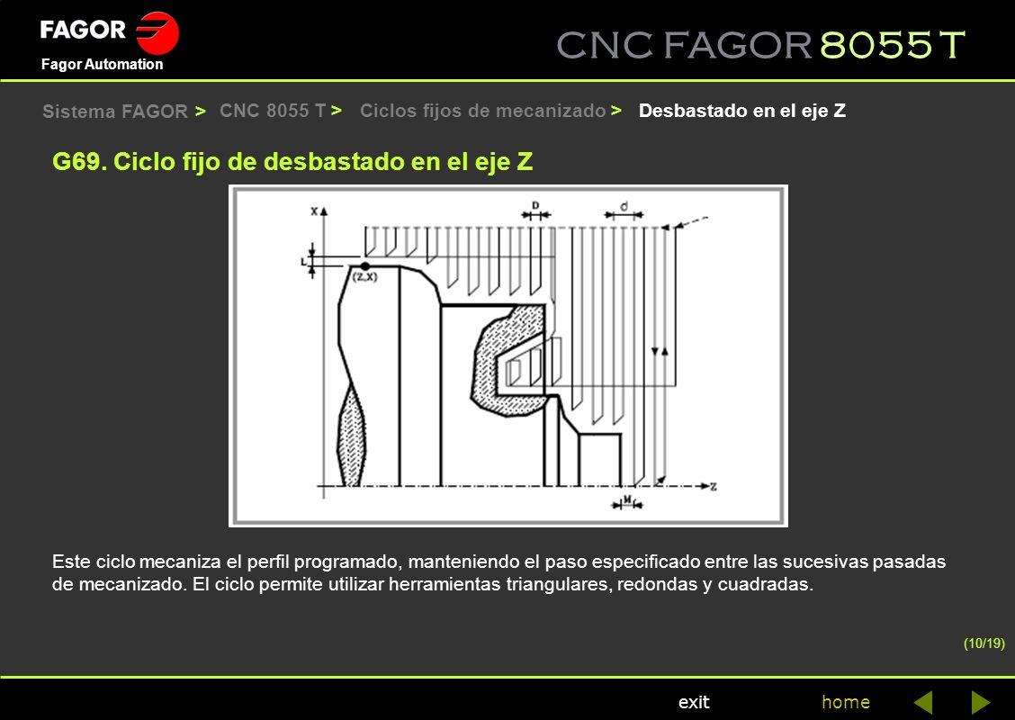 CNC FAGOR 8055 T home Fagor Automation exit CNC 8055 T >Desbastado en el eje Z Este ciclo mecaniza el perfil programado, manteniendo el paso especific