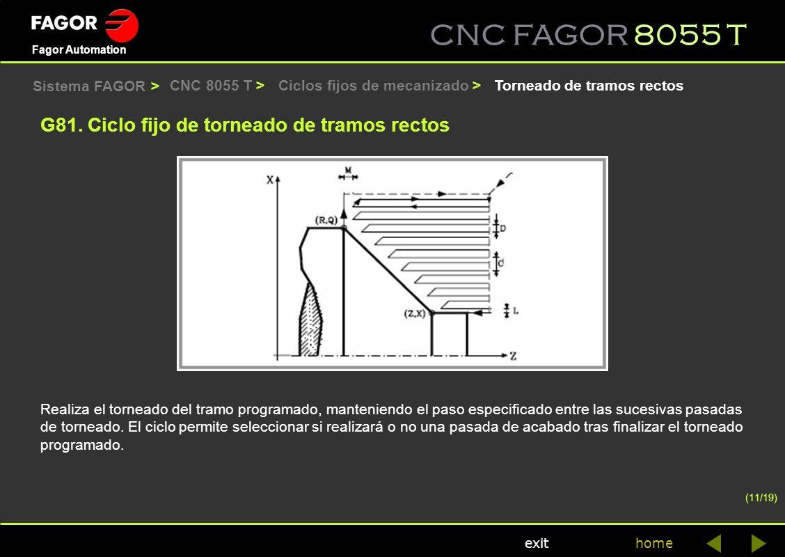 CNC FAGOR 8055 T home Fagor Automation exit CNC 8055 T >Torneado de tramos rectos G81. Ciclo fijo de torneado de tramos rectos Realiza el torneado del