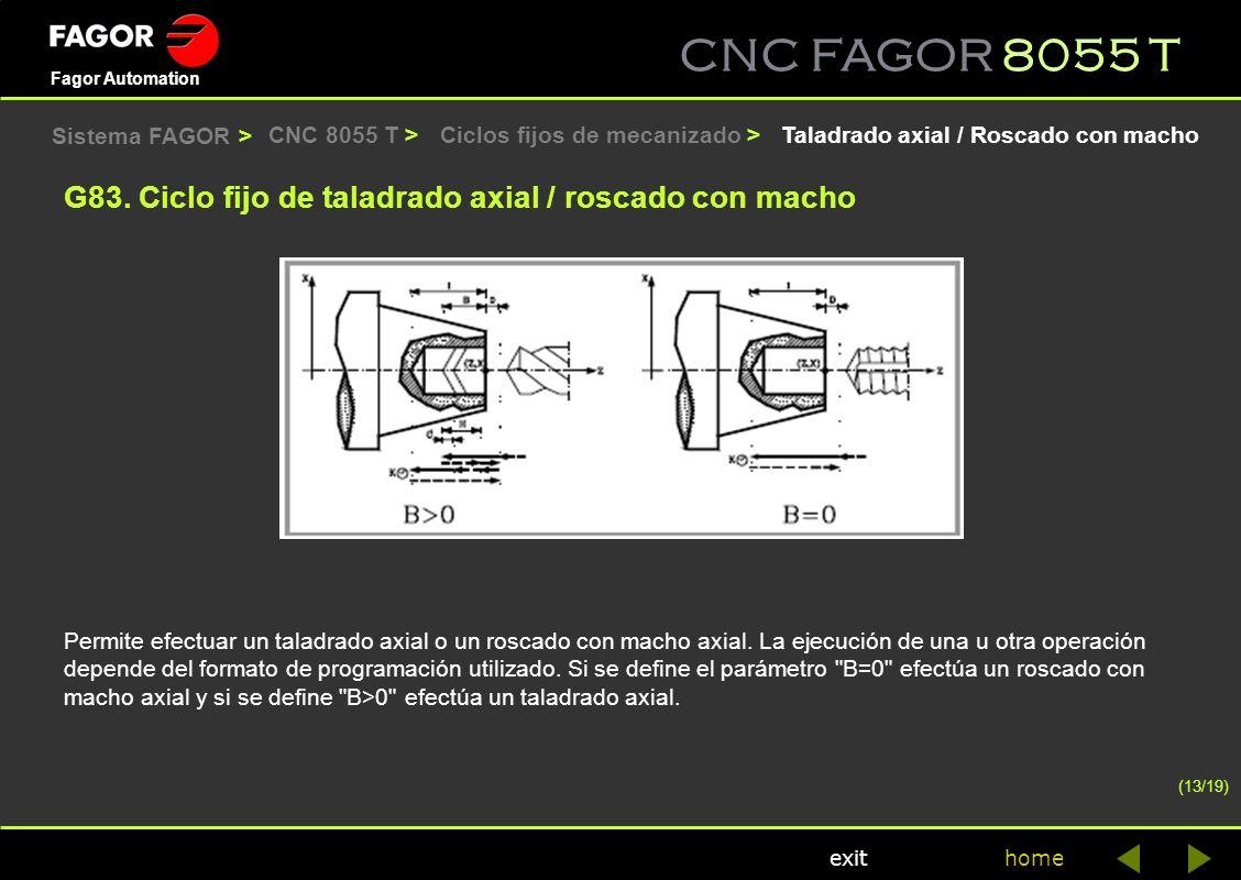 CNC FAGOR 8055 T home Fagor Automation exit CNC 8055 T >Taladrado axial / Roscado con macho G83. Ciclo fijo de taladrado axial / roscado con macho Per