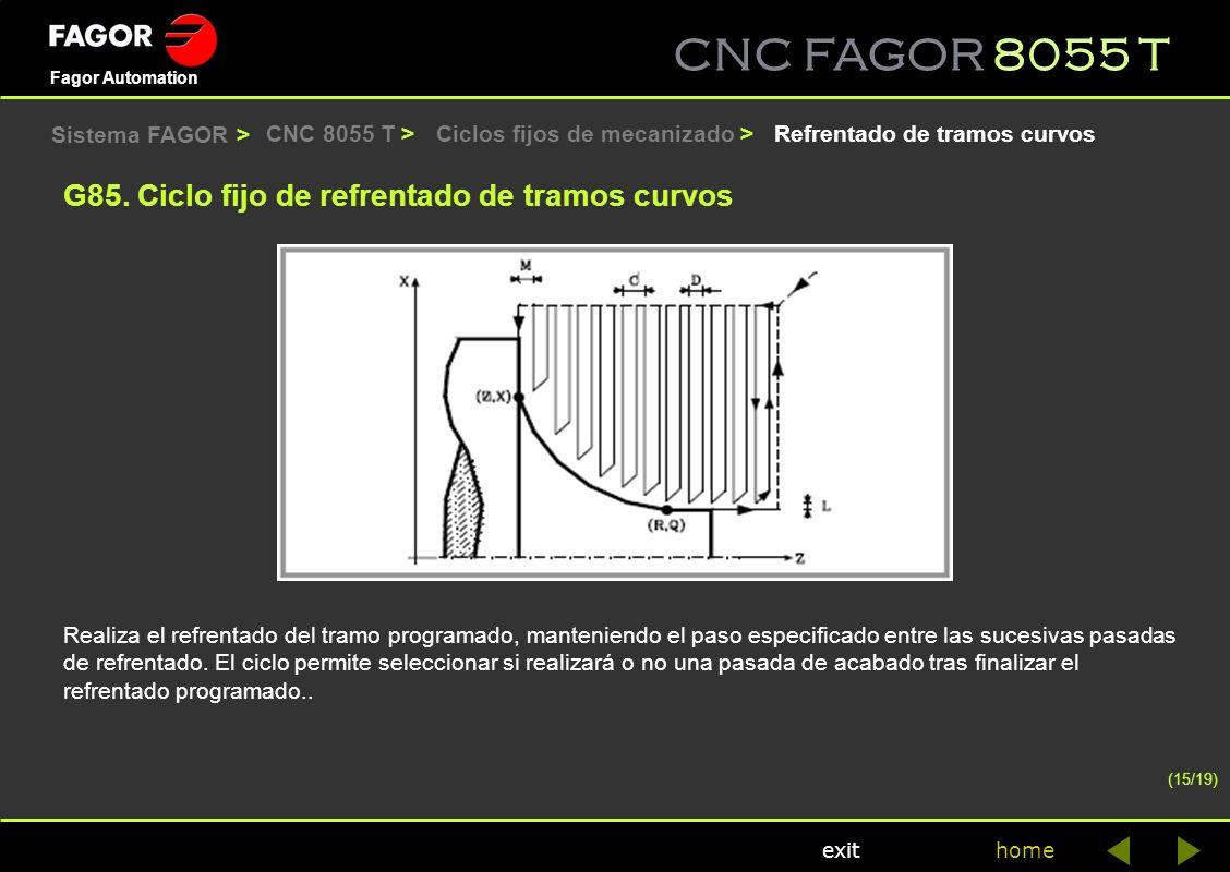 CNC FAGOR 8055 T home Fagor Automation exit CNC 8055 T >Refrentado de tramos curvos G85. Ciclo fijo de refrentado de tramos curvos Realiza el refrenta
