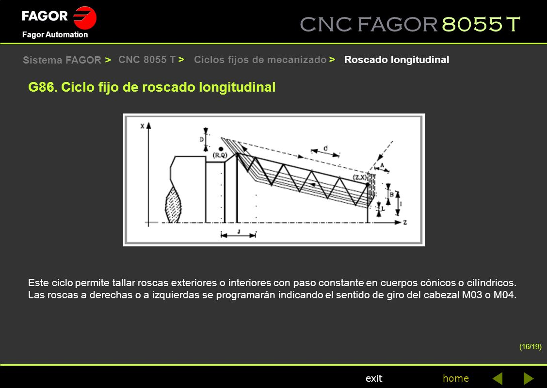 CNC FAGOR 8055 T home Fagor Automation exit CNC 8055 T >Roscado longitudinal G86. Ciclo fijo de roscado longitudinal Este ciclo permite tallar roscas