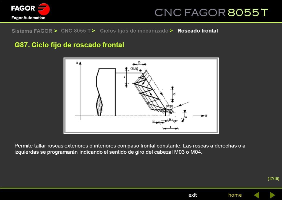 CNC FAGOR 8055 T home Fagor Automation exit CNC 8055 T >Roscado frontal G87. Ciclo fijo de roscado frontal Permite tallar roscas exteriores o interior