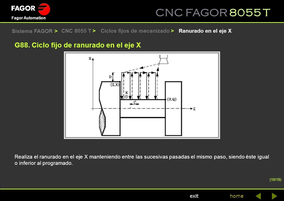 CNC FAGOR 8055 T home Fagor Automation exit CNC 8055 T >Ranurado en el eje X G88. Ciclo fijo de ranurado en el eje X Realiza el ranurado en el eje X m