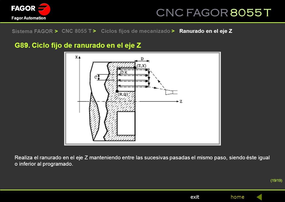 CNC FAGOR 8055 T home Fagor Automation exit CNC 8055 T >Ranurado en el eje Z G89. Ciclo fijo de ranurado en el eje Z Realiza el ranurado en el eje Z m