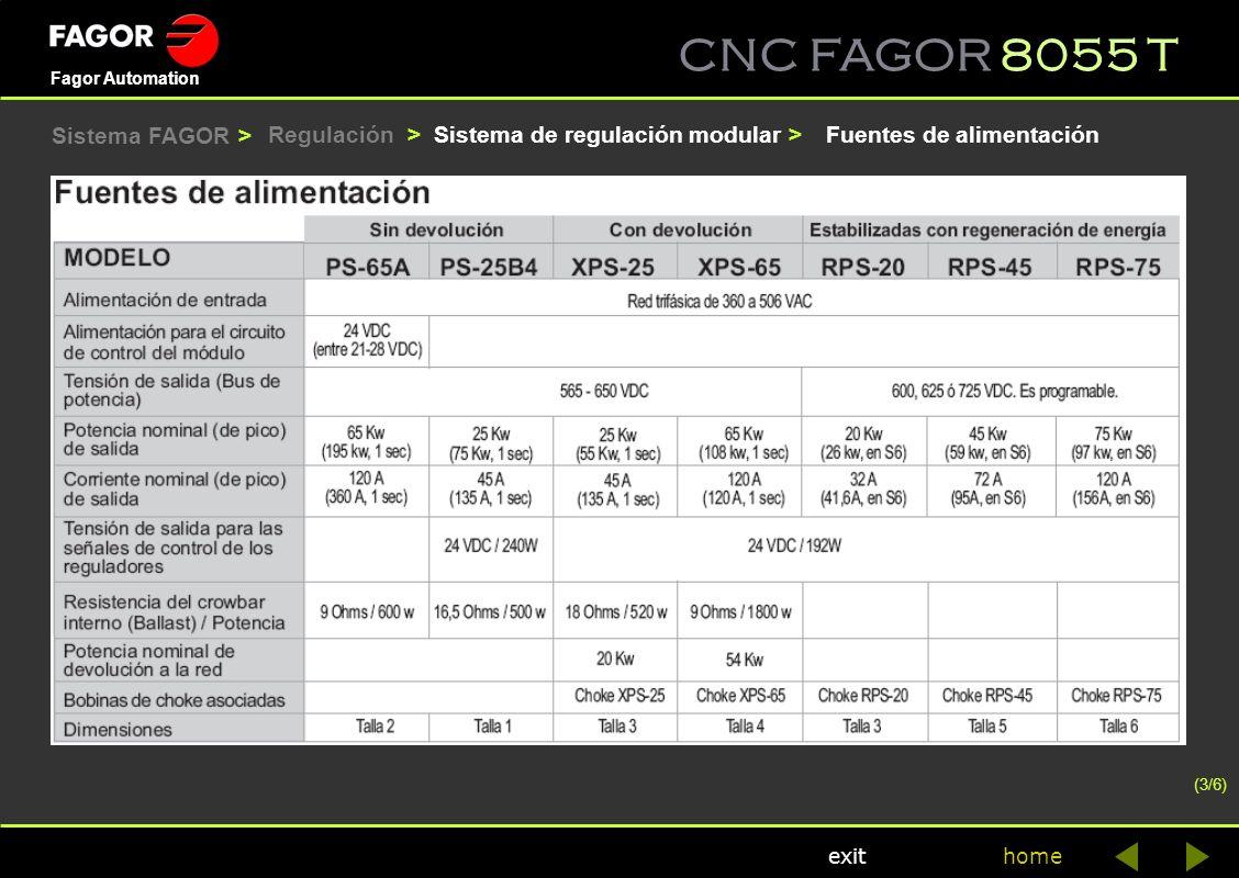 CNC FAGOR 8055 T home Fagor Automation exit (3/6) Sistema de regulación modular >Fuentes de alimentaciónRegulación > Sistema FAGOR >