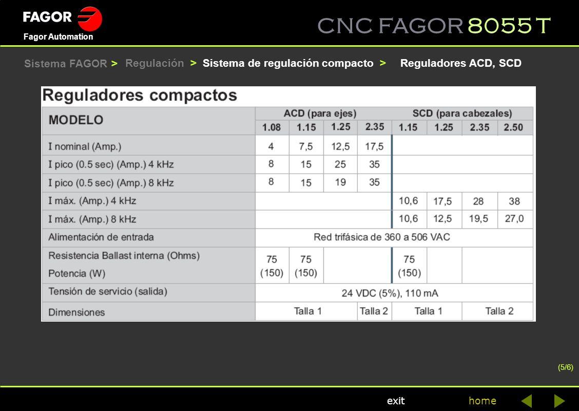 CNC FAGOR 8055 T home Fagor Automation exit (5/6) Sistema de regulación compacto >Reguladores ACD, SCDRegulación > Sistema FAGOR >