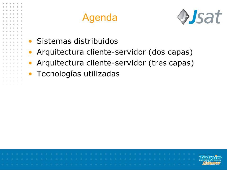 Agenda Sistemas distribuidos Arquitectura cliente-servidor (dos capas) Arquitectura cliente-servidor (tres capas) Tecnologías utilizadas