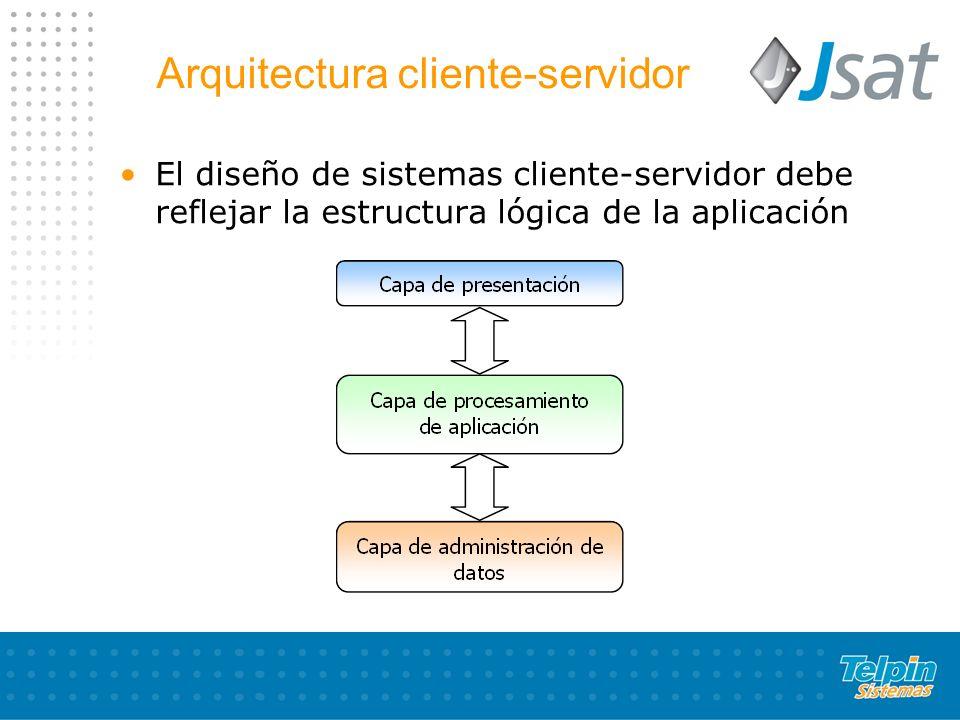Cliente-servidor (dos capas) Es la arquitectura cliente-servidor más simple