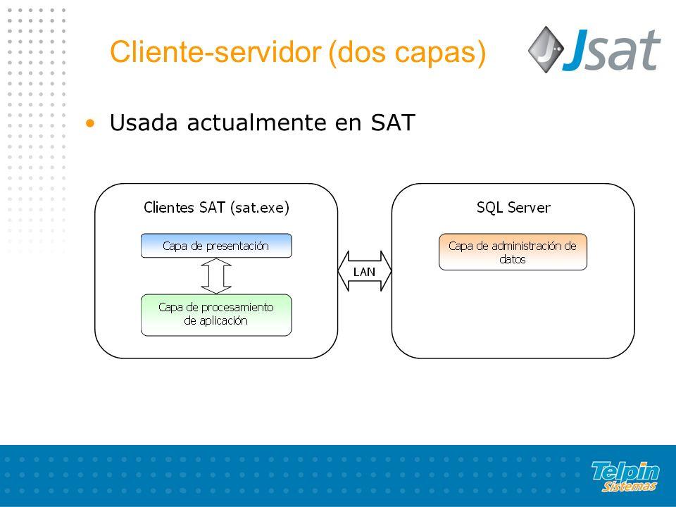 Cliente-servidor (tres capas) La presentación, el procesamiento de la aplicación y el procesamiento de datos son procesos separados lógicamente Clientes livianos