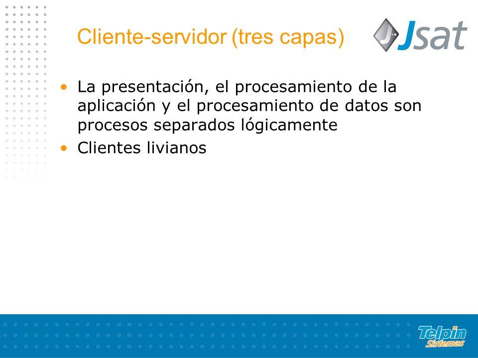 Cliente-servidor (tres capas) La presentación, el procesamiento de la aplicación y el procesamiento de datos son procesos separados lógicamente Client
