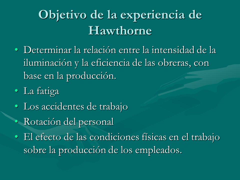 Objetivo de la experiencia de Hawthorne Determinar la relación entre la intensidad de la iluminación y la eficiencia de las obreras, con base en la pr
