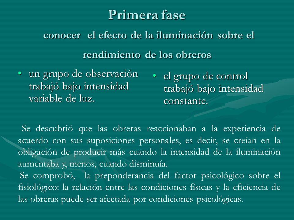 Primera fase conocer el efecto de la iluminación sobre el rendimiento de los obreros un grupo de observación trabajó bajo intensidad variable de luz.u