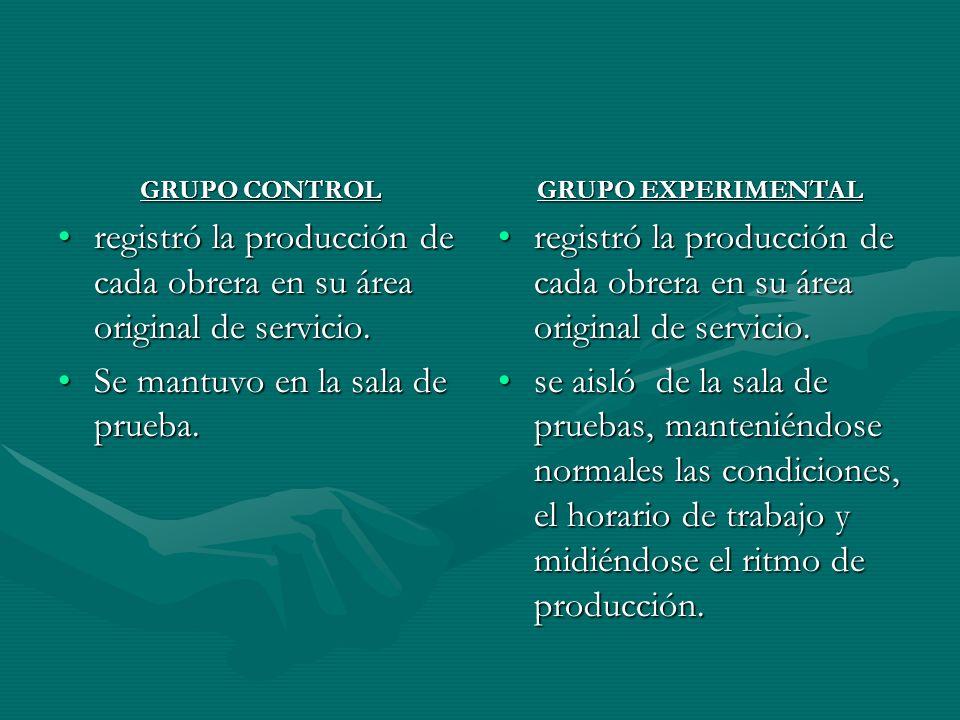 GRUPO CONTROL registró la producción de cada obrera en su área original de servicio.registró la producción de cada obrera en su área original de servi