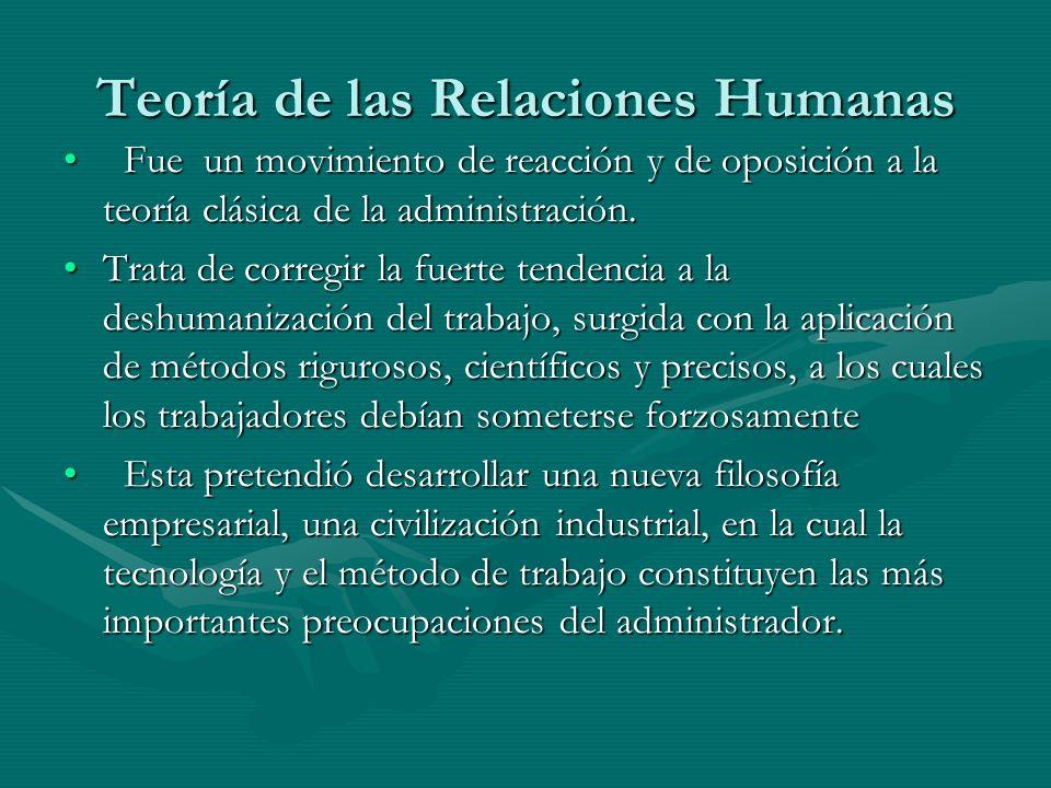 Teoría de las Relaciones Humanas Fue un movimiento de reacción y de oposición a la teoría clásica de la administración. Fue un movimiento de reacción