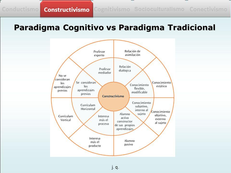 j. q. Paradigma Cognitivo vs Paradigma Tradicional Conductismo Cognitivismo Constructivismo Socioculturalismo Conectivismo