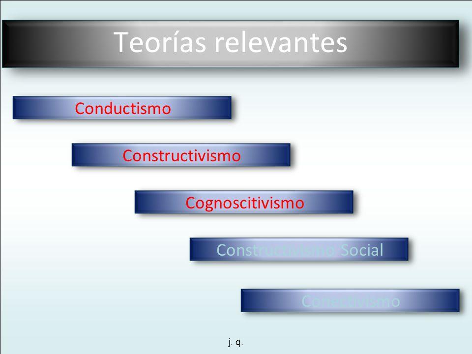 j. q. ConstructivismoConductismoCognoscitivismoConstructivismo SocialConectivismo