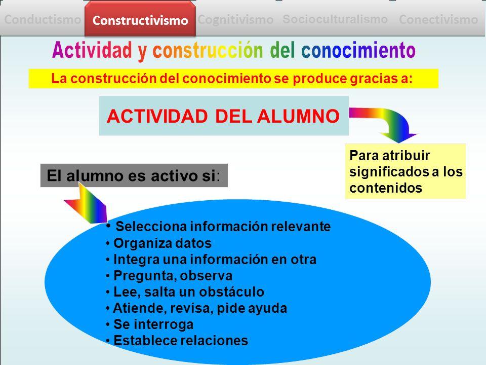 j. q. La construcción del conocimiento se produce gracias a: ACTIVIDAD DEL ALUMNO Para atribuir significados a los contenidos Selecciona información r