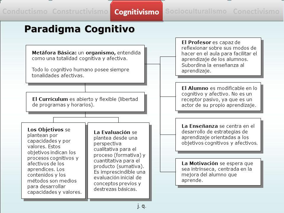 j. q. Paradigma Cognitivo Metáfora Básica: un organismo, entendida como una totalidad cognitiva y afectiva. Todo lo cognitivo humano posee siempre ton