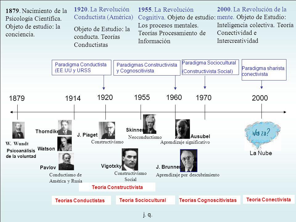 j. q. 1879. Nacimiento de la Psicología Científica. Objeto de estudio: la conciencia. 1920. La Revolución Conductista (América) Objeto de Estudio: la