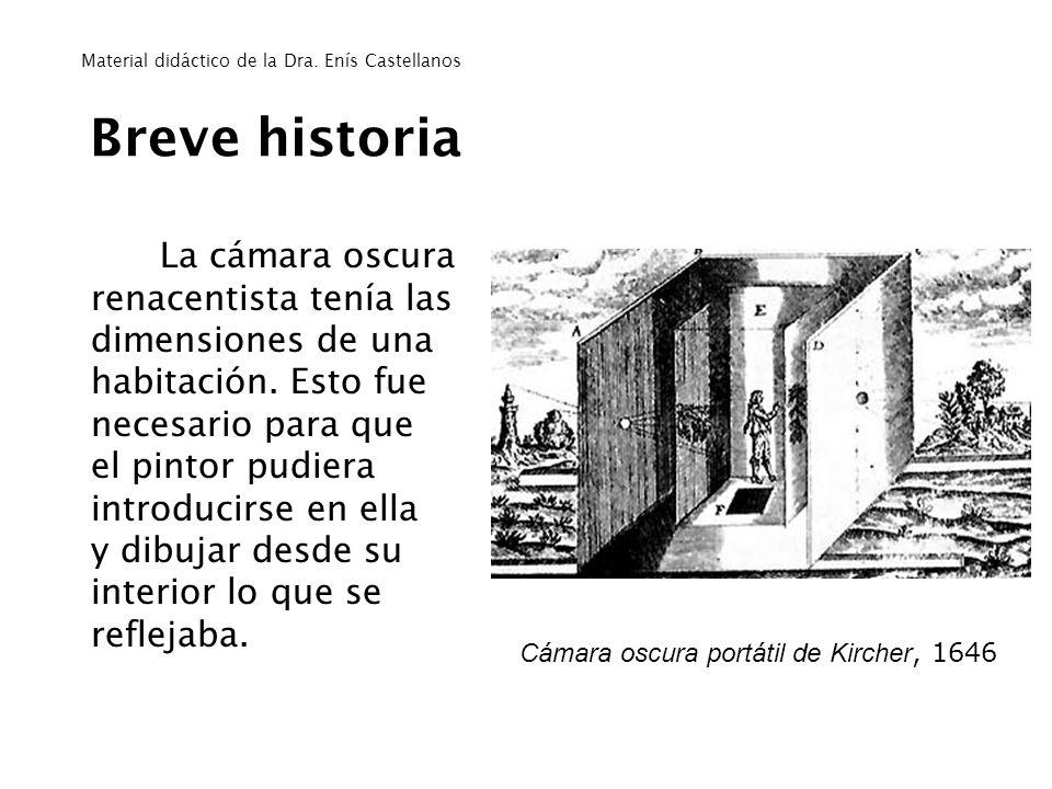 Breve historia La cámara oscura renacentista tenía las dimensiones de una habitación. Esto fue necesario para que el pintor pudiera introducirse en el