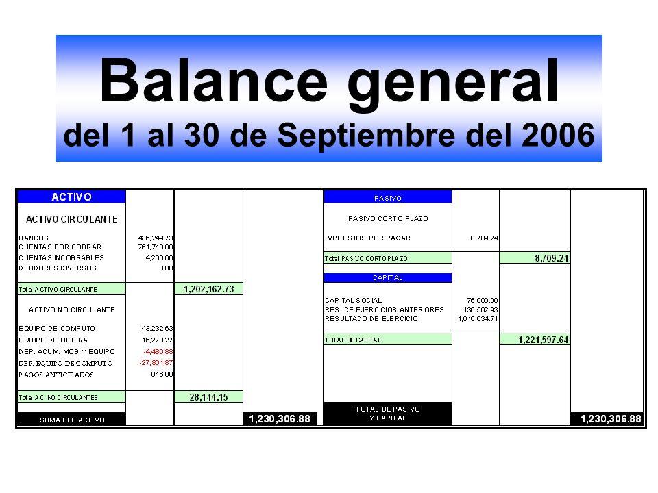 Estado de resultados del 1 al 30 de Septiembre del 2006