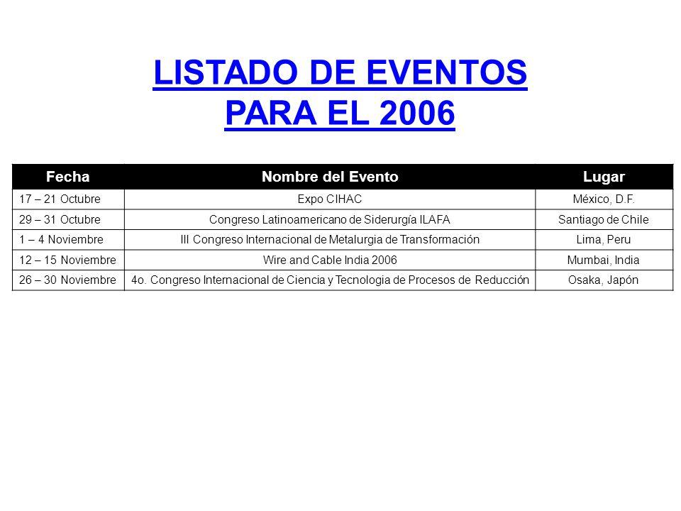 LISTADO DE EVENTOS PARA EL 2006 FechaNombre del EventoLugar 17 – 21 OctubreExpo CIHACMéxico, D.F.