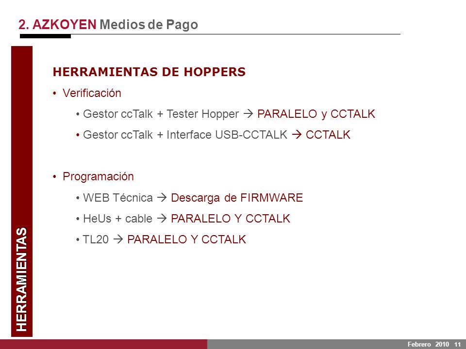 Febrero 2010 11 HERRAMIENTAS 2. AZKOYEN Medios de Pago HERRAMIENTAS DE HOPPERS Verificación Gestor ccTalk + Tester Hopper PARALELO y CCTALK Gestor ccT