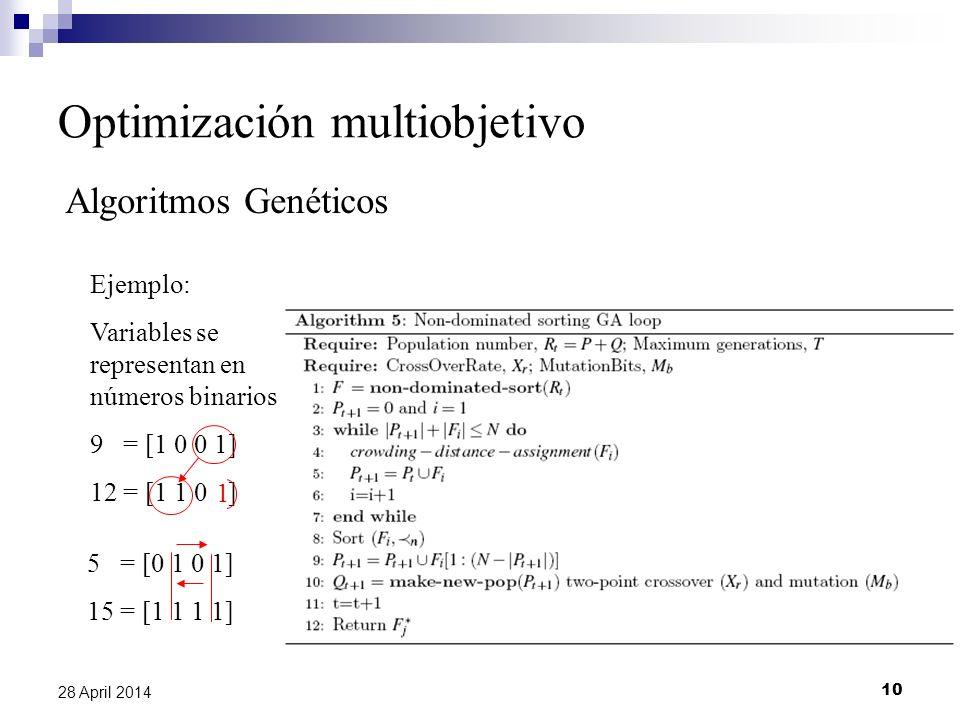 10 28 April 2014 Optimización multiobjetivo Algoritmos Genéticos Ejemplo: Variables se representan en números binarios 9 = [1 0 0 1] 12 = [1 1 0 0] 1