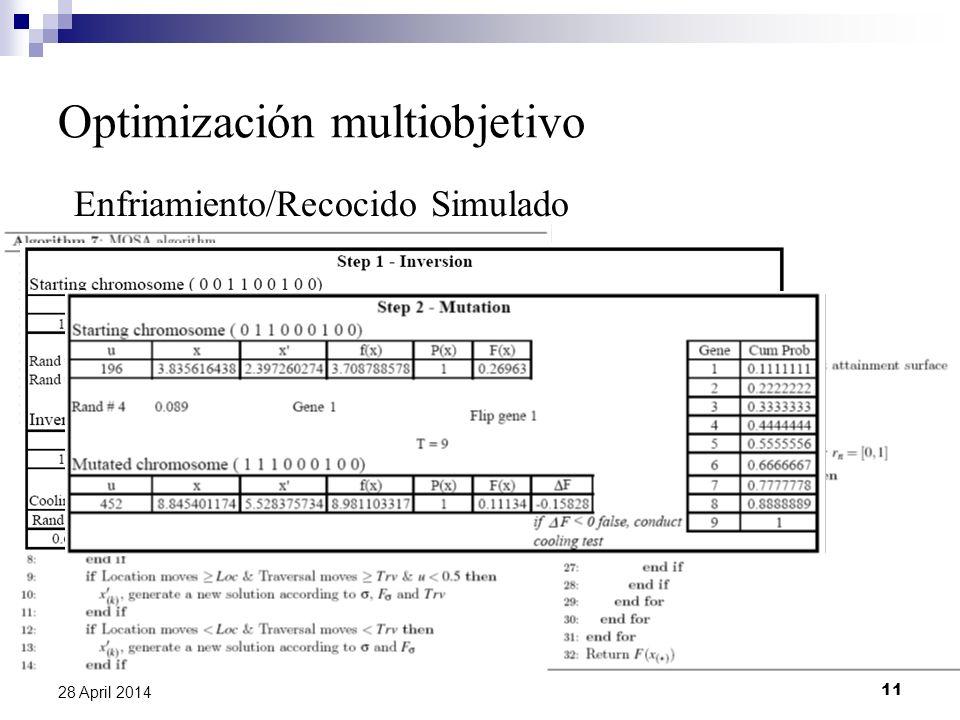 11 28 April 2014 Optimización multiobjetivo Enfriamiento/Recocido Simulado