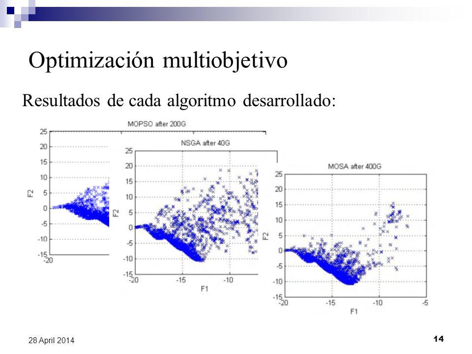 14 28 April 2014 Optimización multiobjetivo Resultados de cada algoritmo desarrollado: