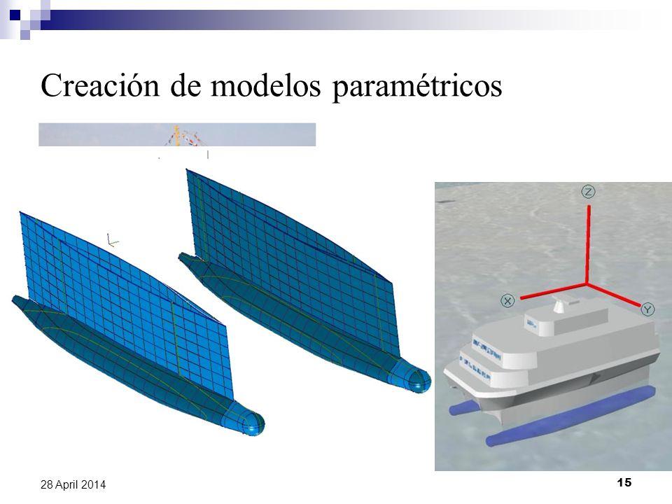 15 28 April 2014 Creación de modelos paramétricos