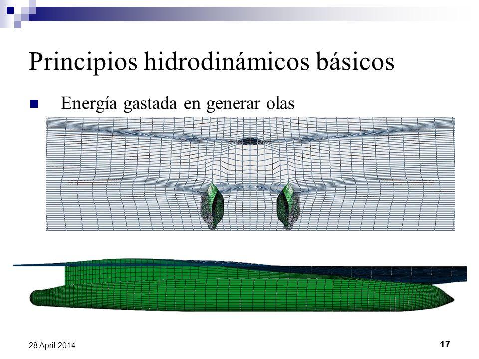 17 28 April 2014 Principios hidrodinámicos básicos Energía gastada en generar olas