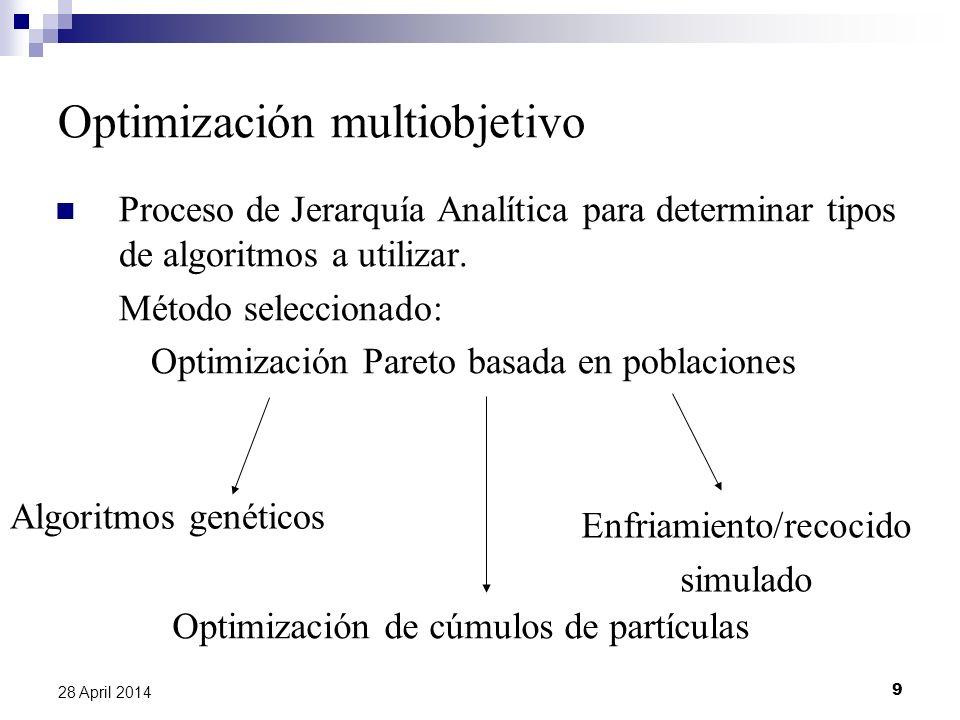 9 28 April 2014 Optimización multiobjetivo Proceso de Jerarquía Analítica para determinar tipos de algoritmos a utilizar. Método seleccionado: Optimiz