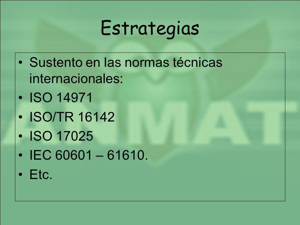 Estrategias Sustento en las normas técnicas internacionales: ISO 14971 ISO/TR 16142 ISO 17025 IEC 60601 – 61610. Etc.