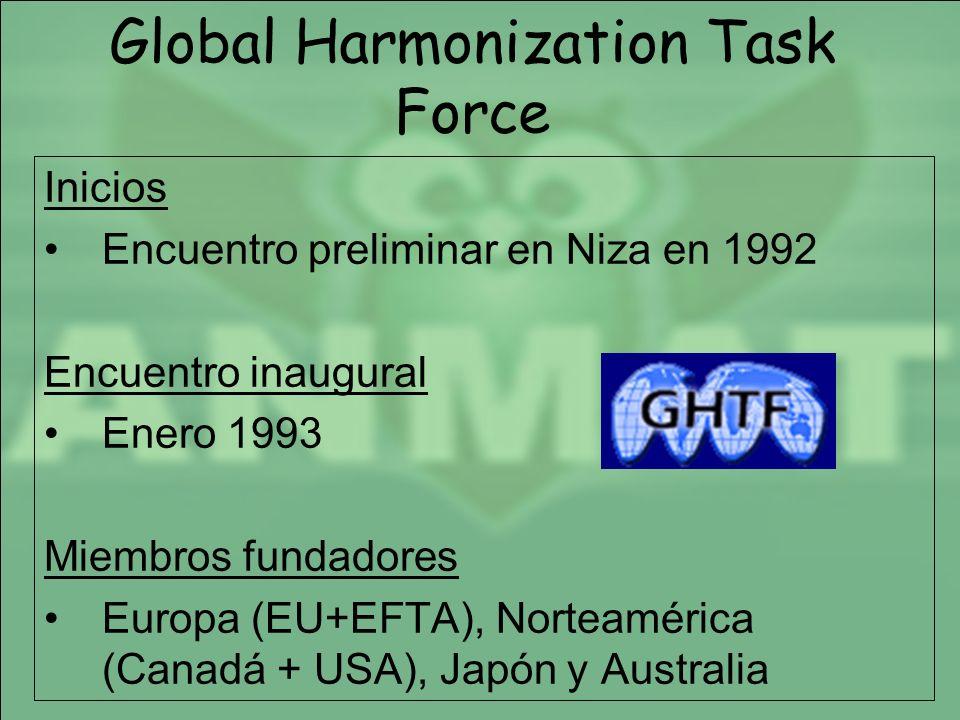Inicios Encuentro preliminar en Niza en 1992 Encuentro inaugural Enero 1993 Miembros fundadores Europa (EU+EFTA), Norteamérica (Canadá + USA), Japón y