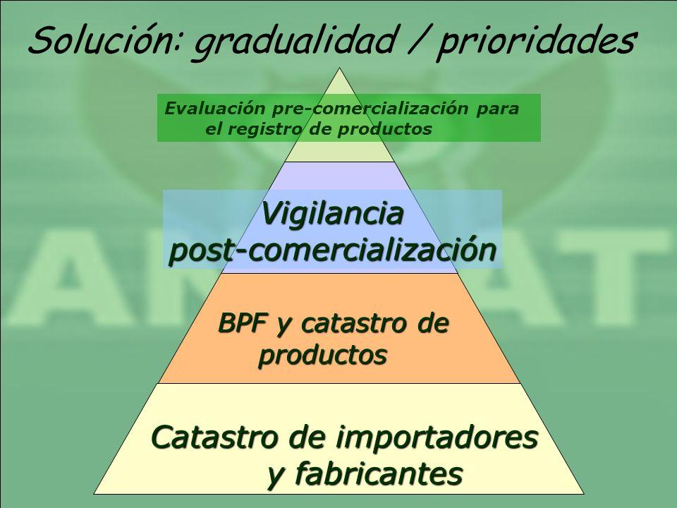 Solución: gradualidad / prioridades Catastro de importadores y fabricantes BPF y catastro de productos Evaluación pre-comercialización para el registr