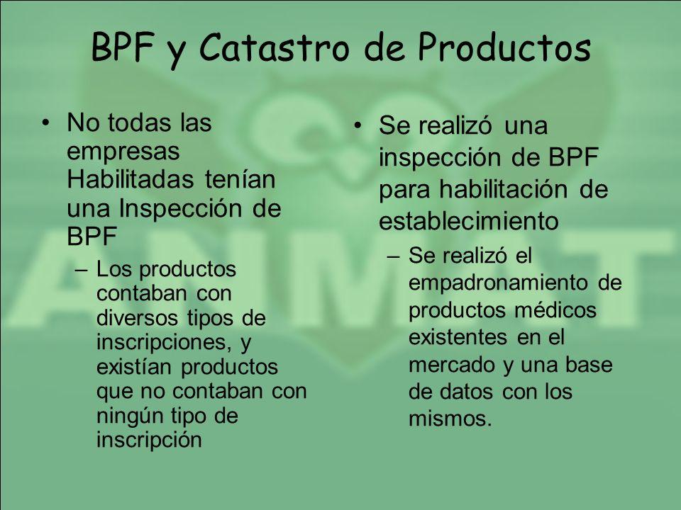 BPF y Catastro de Productos No todas las empresas Habilitadas tenían una Inspección de BPF –Los productos contaban con diversos tipos de inscripciones