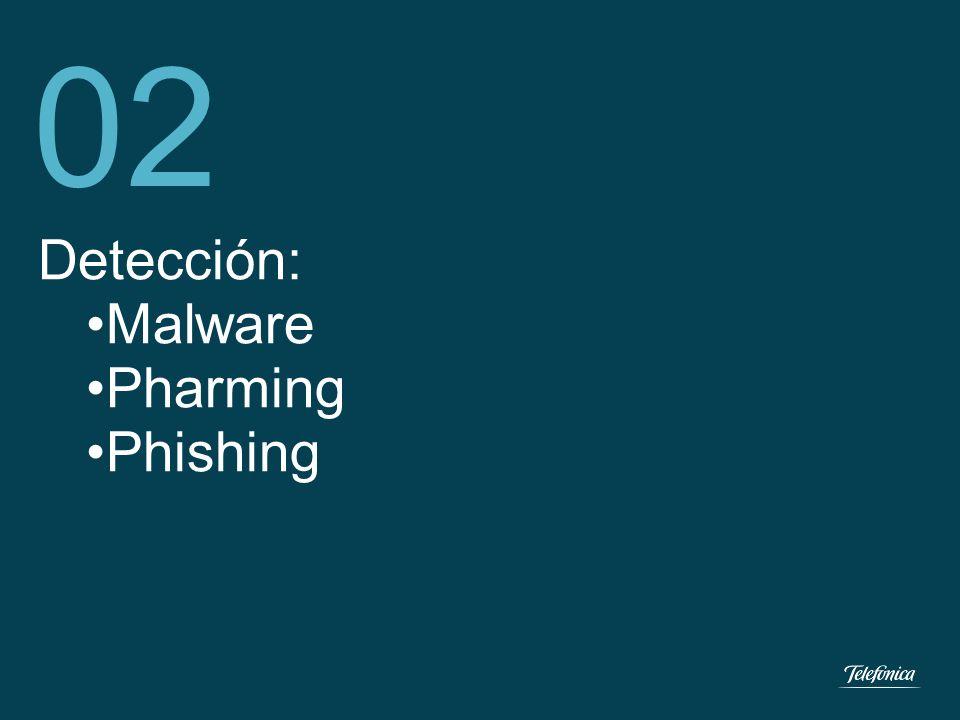 Telefónica del Perú Segmento Empresas 7 Detección de Malware: Las bandas del fraude automatizan cada vez más sus procesos de propagación: Una de las piezas clave son los troyanos bancarios.