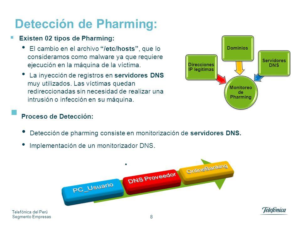 Telefónica del Perú Segmento Empresas 8 Detección de Pharming: Existen 02 tipos de Pharming: El cambio en el archivo /etc/hosts, que lo consideramos como malware ya que requiere ejecución en la máquina de la víctima.