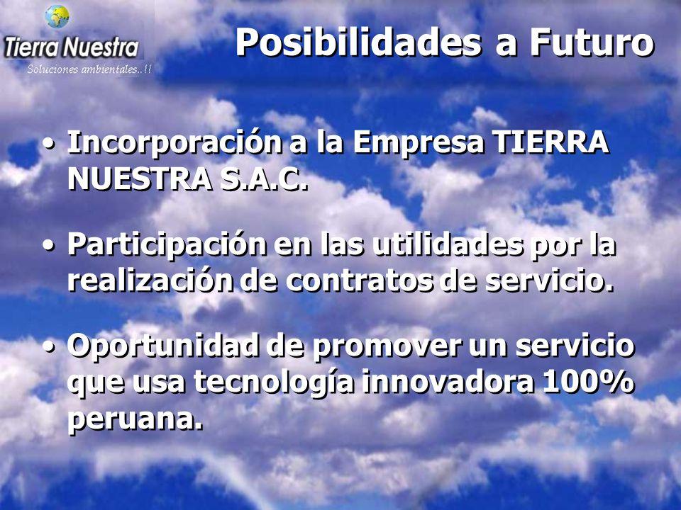 Posibilidades a Futuro Incorporación a la Empresa TIERRA NUESTRA S.A.C.