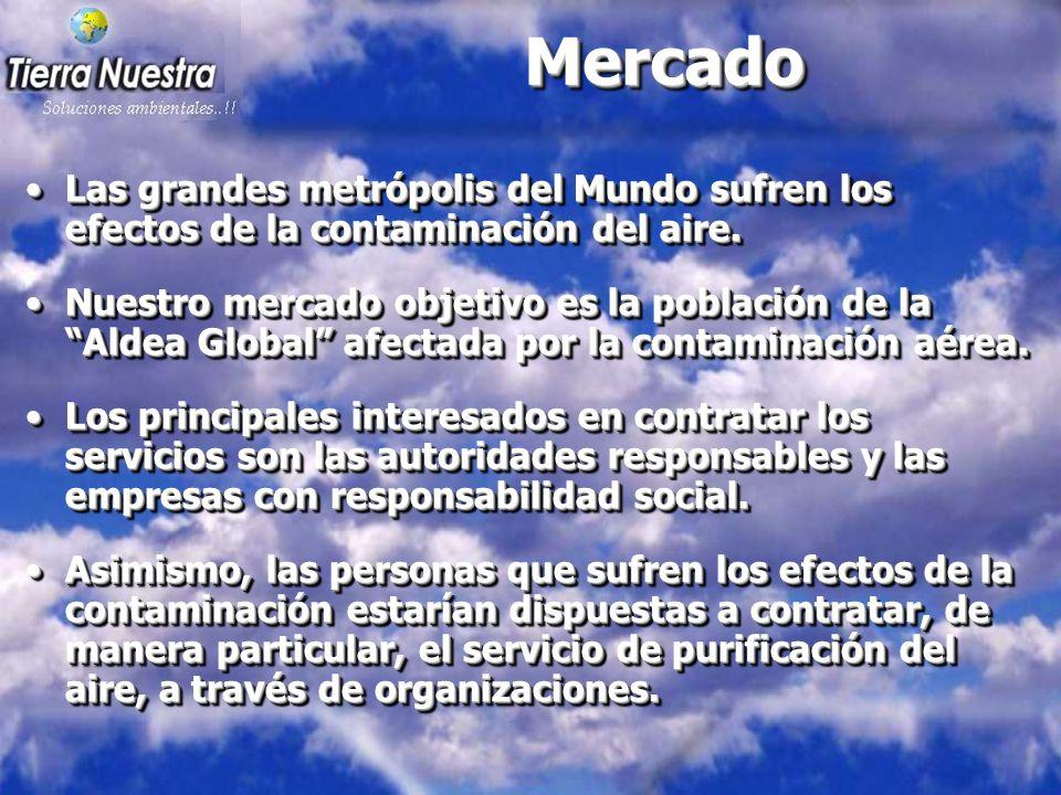 MercadoMercado Las grandes metrópolis del Mundo sufren los efectos de la contaminación del aire.Las grandes metrópolis del Mundo sufren los efectos de la contaminación del aire.
