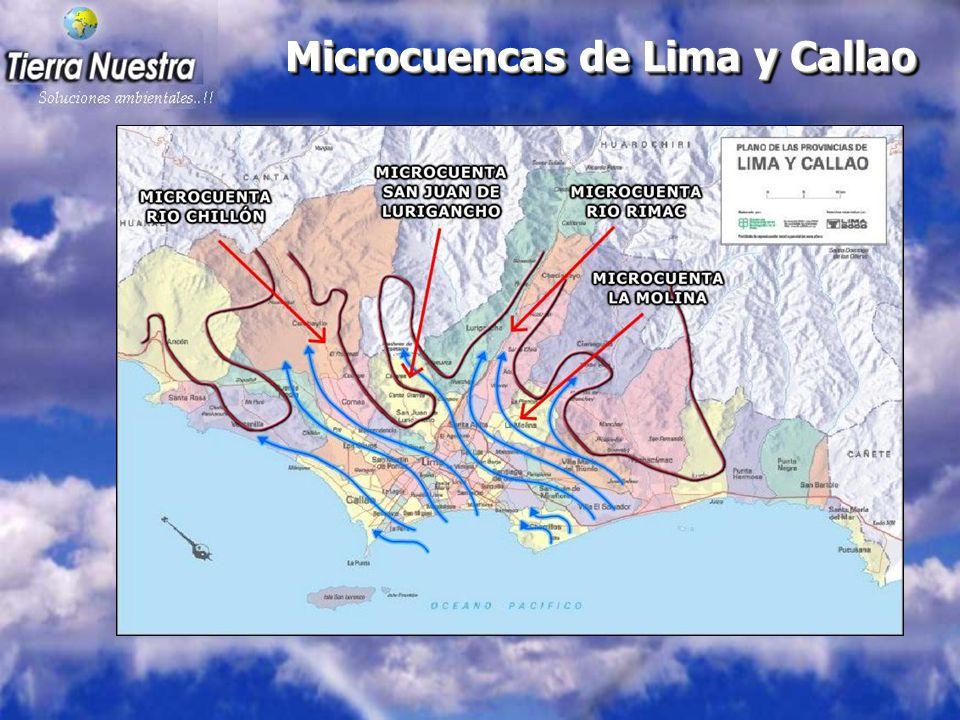 Microcuencas de Lima y Callao