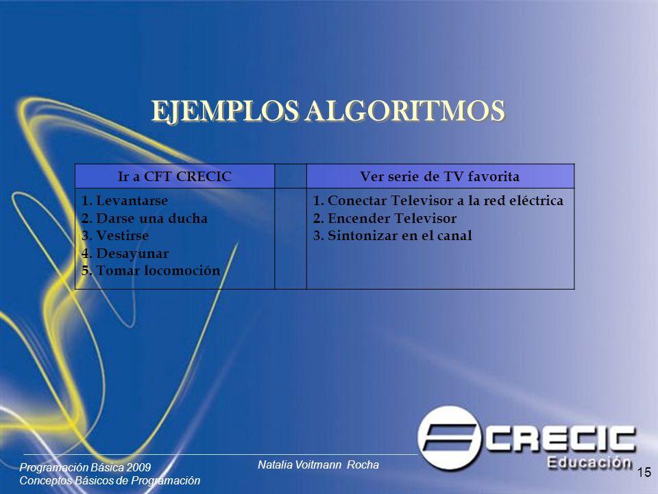 Programación Básica 2009 Conceptos Básicos de Programación Natalia Voitmann Rocha 15 EJEMPLOS ALGORITMOS Ir a CFT CRECICVer serie de TV favorita 1.