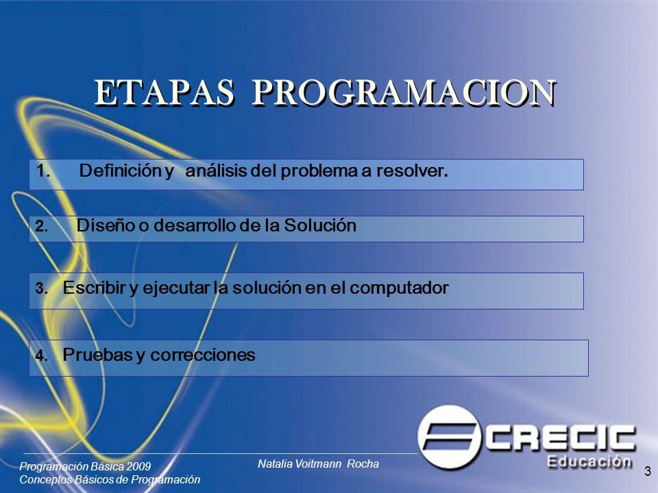 Programación Básica 2009 Conceptos Básicos de Programación Natalia Voitmann Rocha 3 1.Definición y análisis del problema a resolver. 2. Diseño o desar