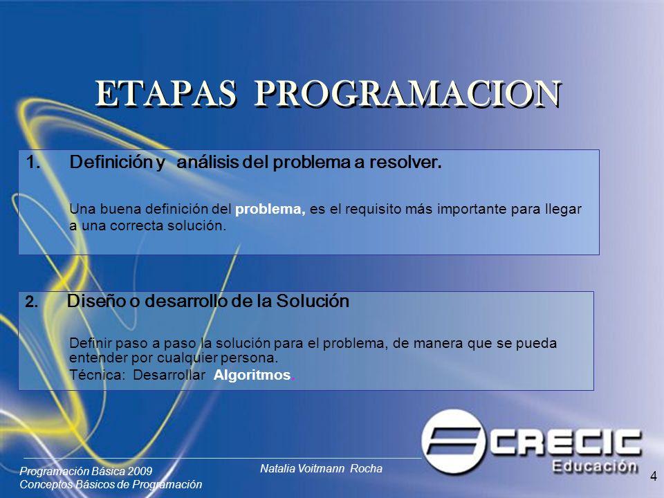 Programación Básica 2009 Conceptos Básicos de Programación Natalia Voitmann Rocha 4 1.Definición y análisis del problema a resolver. Una buena definic